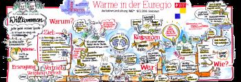 1. WiEfm-Expertenworkshop in Steinfurt